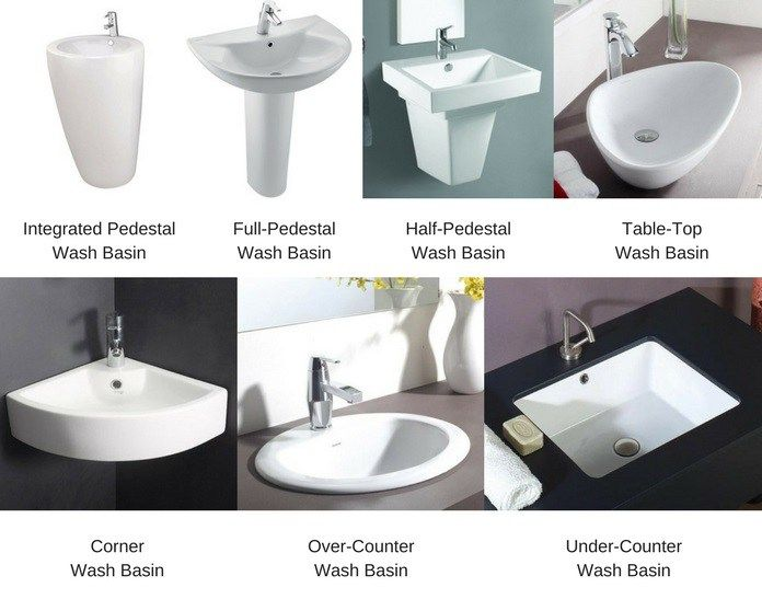 The 15 Best Bathroom Sinks Review Of 2020